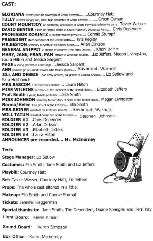 "Cast List of ""The Mouse that Roared"""